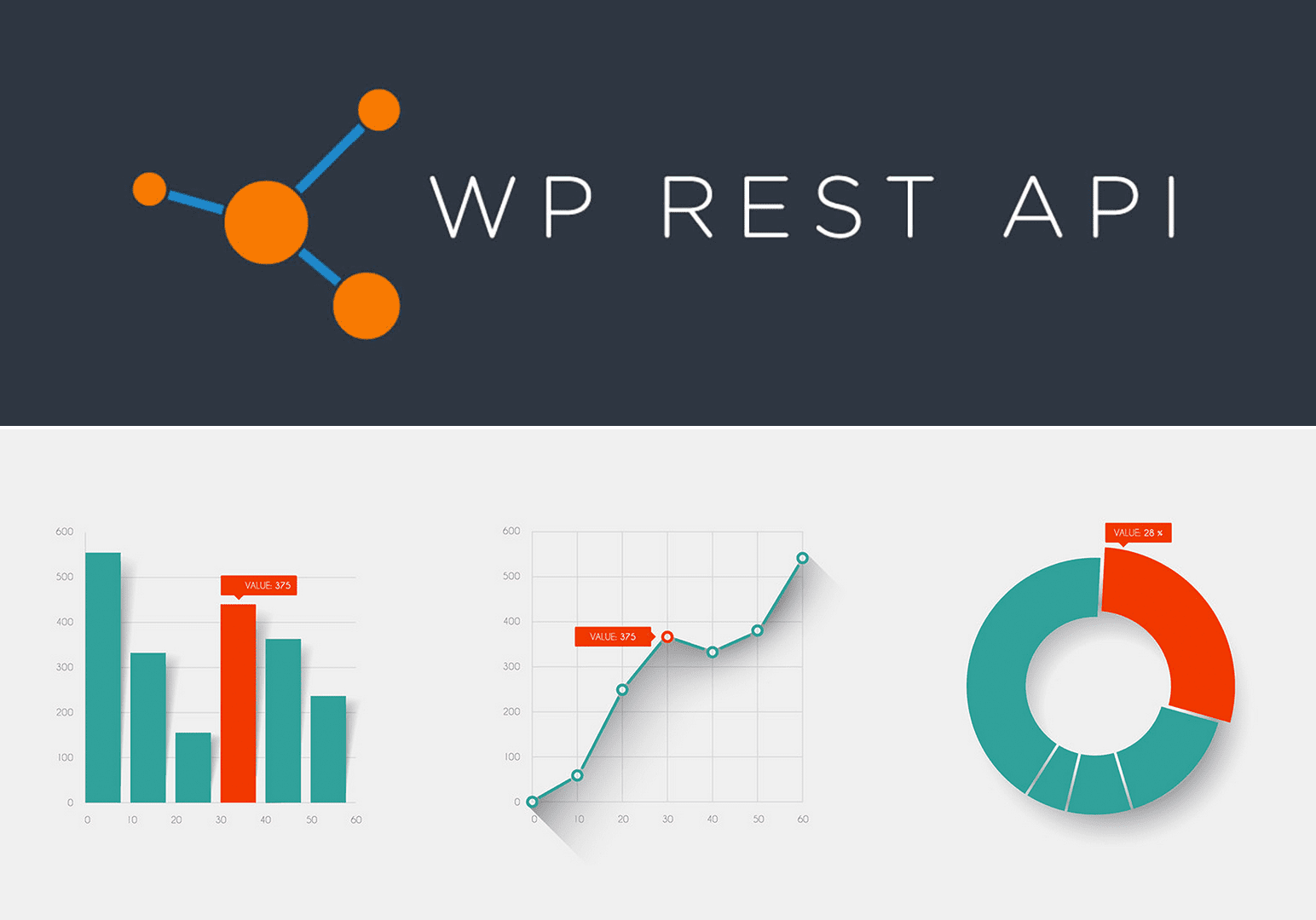 10 WordPress Rest API Examples From Websites Already Using It