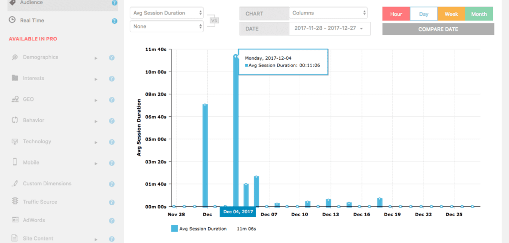 An extended look at the Analytics WD plugin