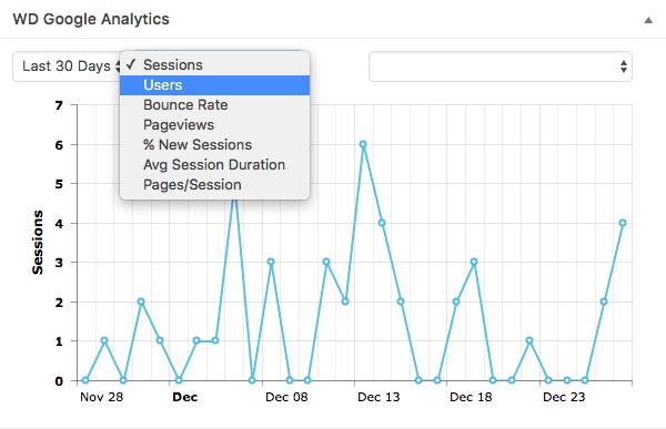 Using the WD Analytics plugin