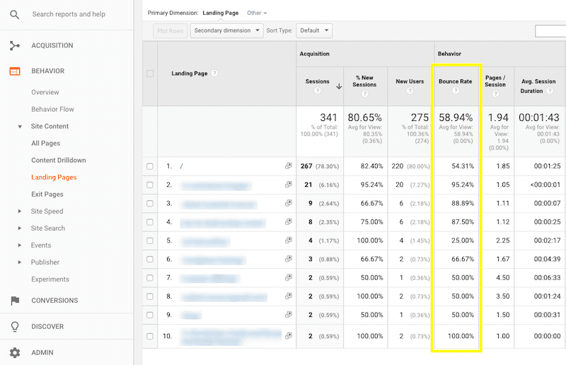 Google Analytics - Behavior Bounce Rate