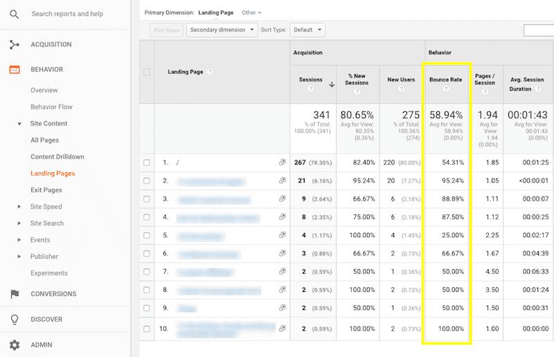 Google Analytics - Behavior Bounce Rate