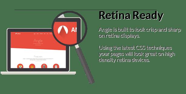 Angle Retina
