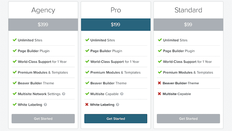 Beaver Builder Pricing