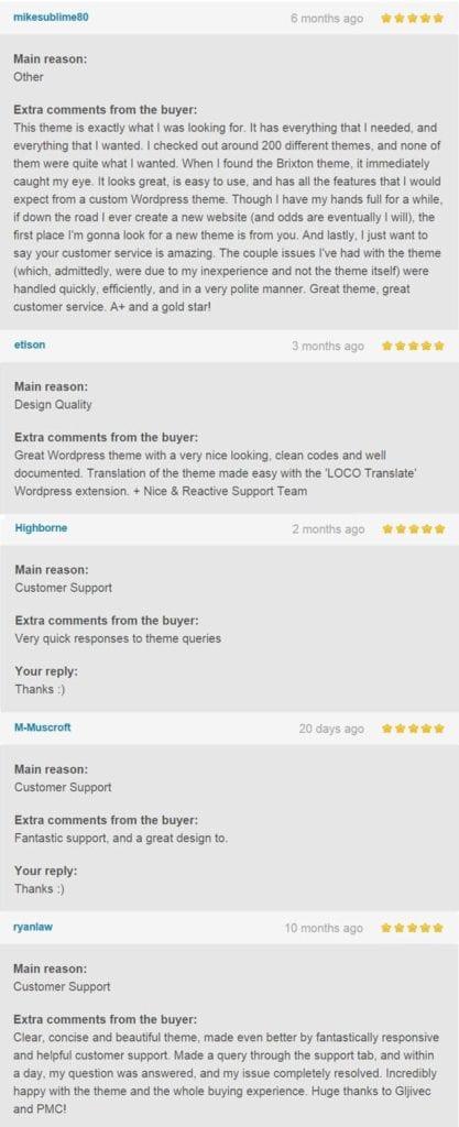 Brixton reviews
