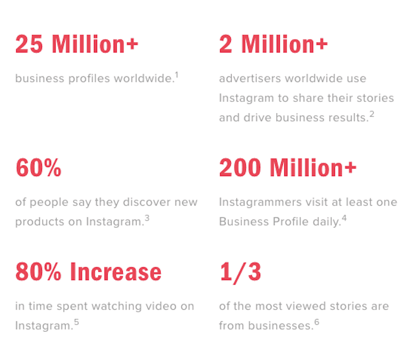 Instagram Business Stats