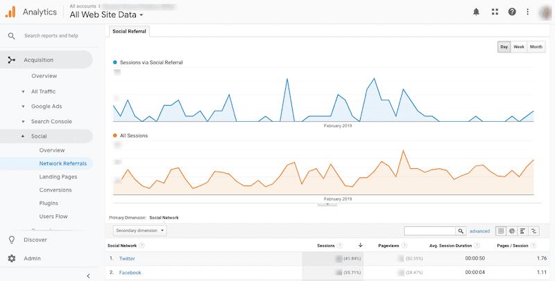 Google Analytics Social Referrals
