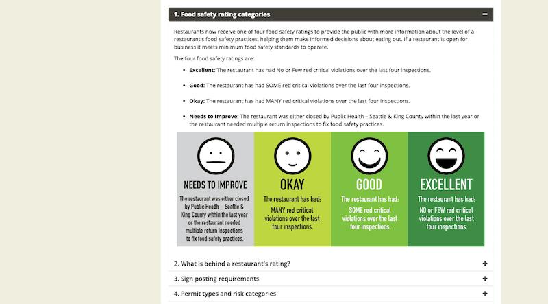 Seattle Food Safety Ratings Emojis