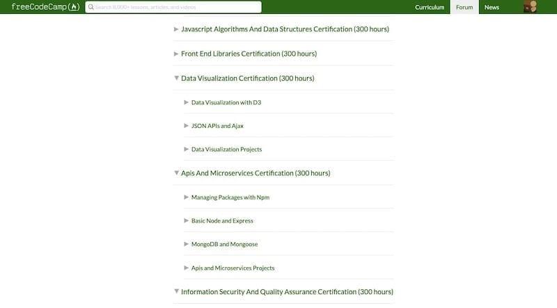 FreeCodeCamp Curriculum