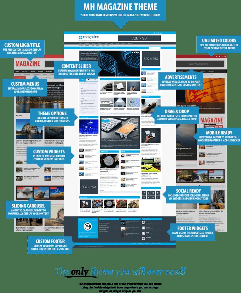 MH Magazine simple WordPress theme