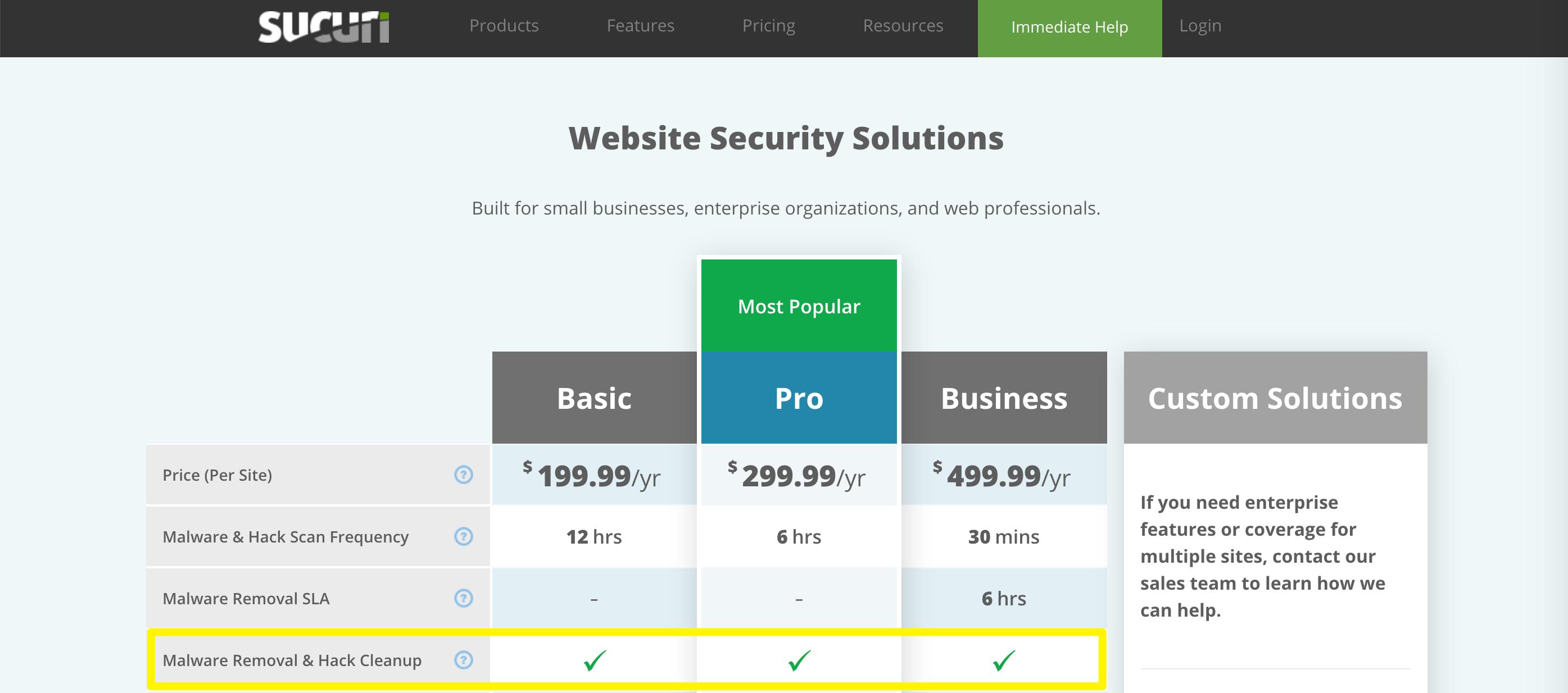 Premium pricing plans for Sucuri Security.