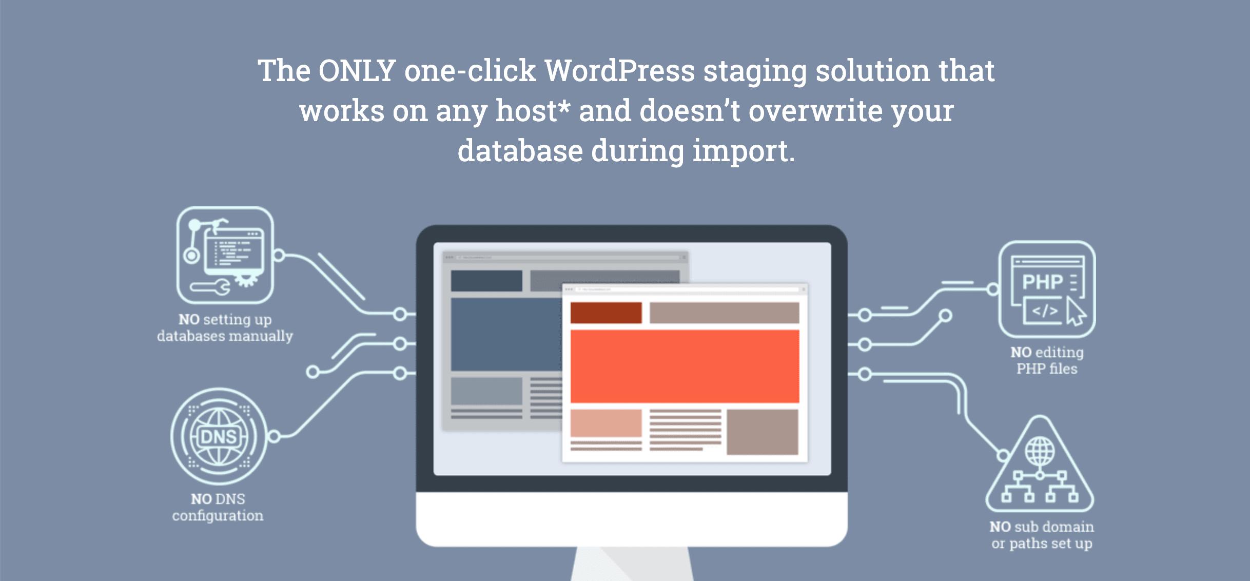 WordPress Multisite staging.