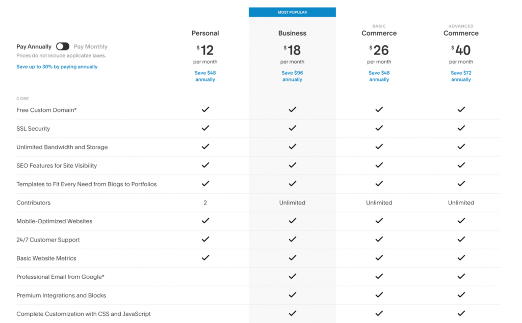Squarespace's pricing plans