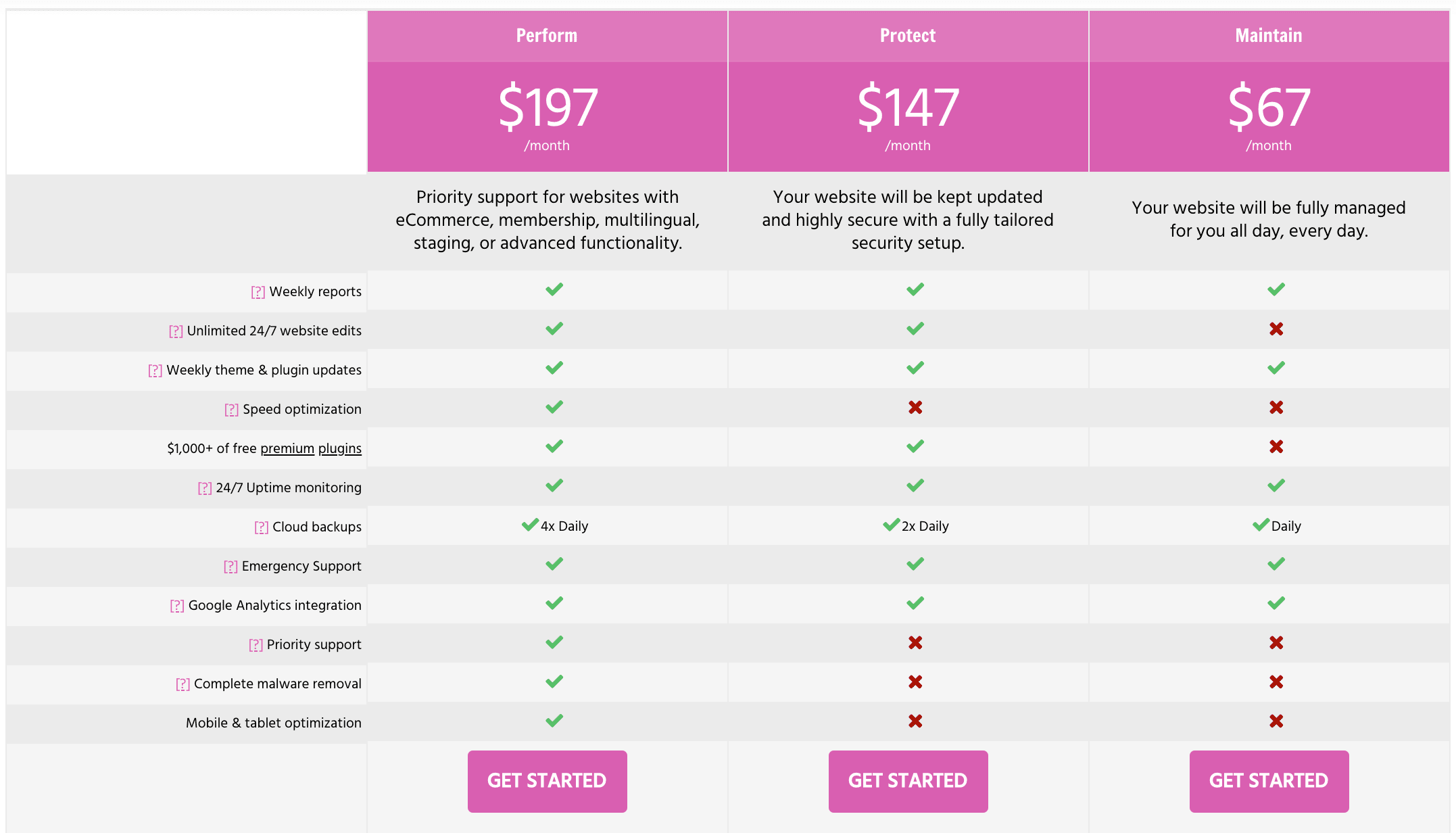 WP Buffs' tiered pricing model.