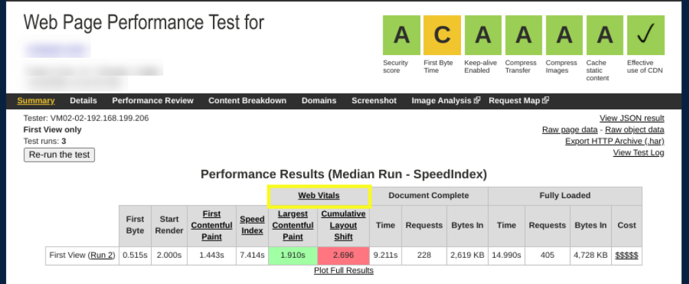 The results of a WebPageTest.