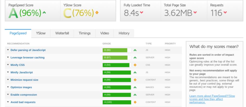 The GTmetrix test results page.