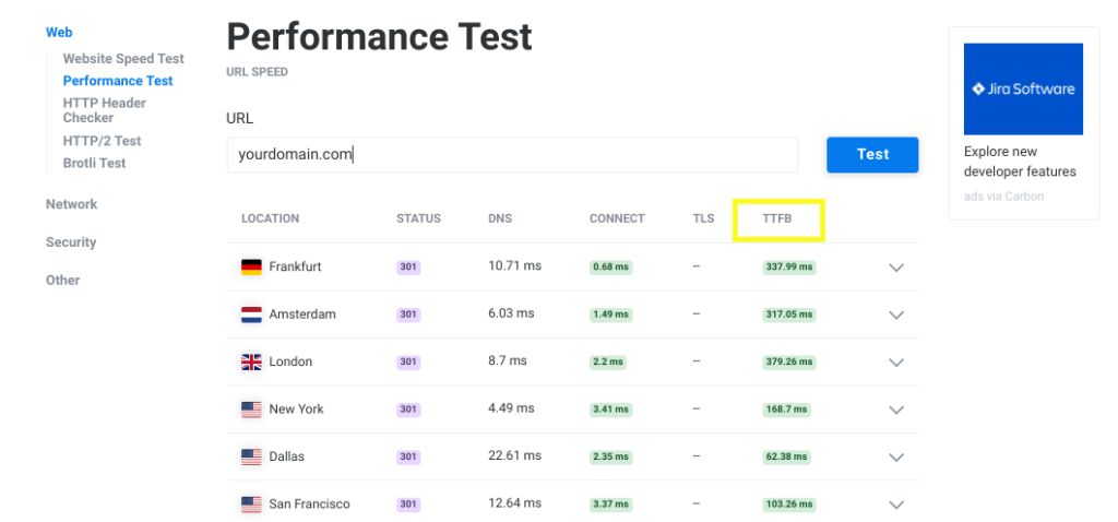 KeyCDN Performance and TTFB test results.