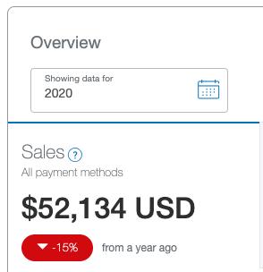 PayPalNov2020